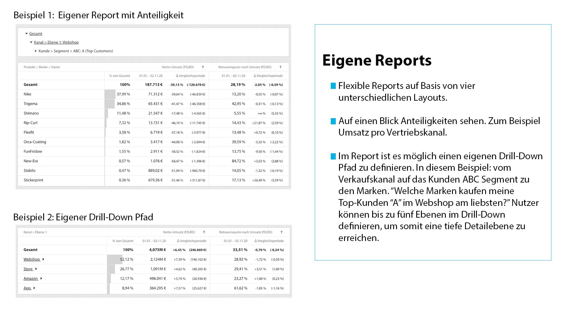 Eigene Reports _DE