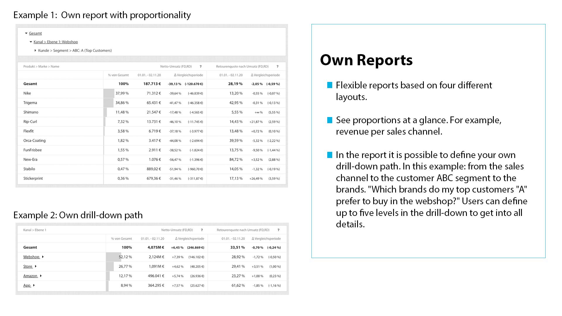 Eigene Reports_EN_20-11