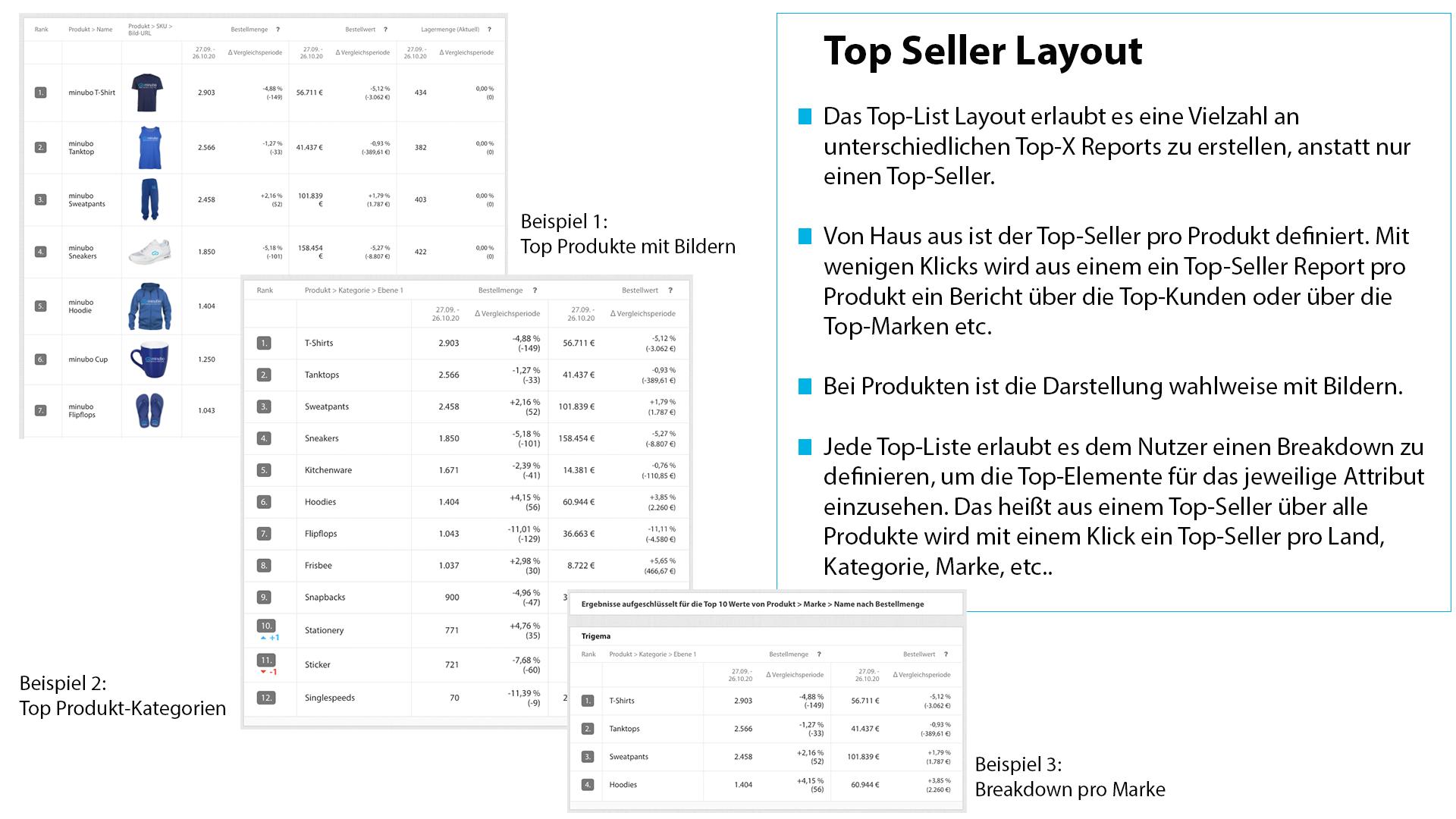 Top Seller ReportV3_DE