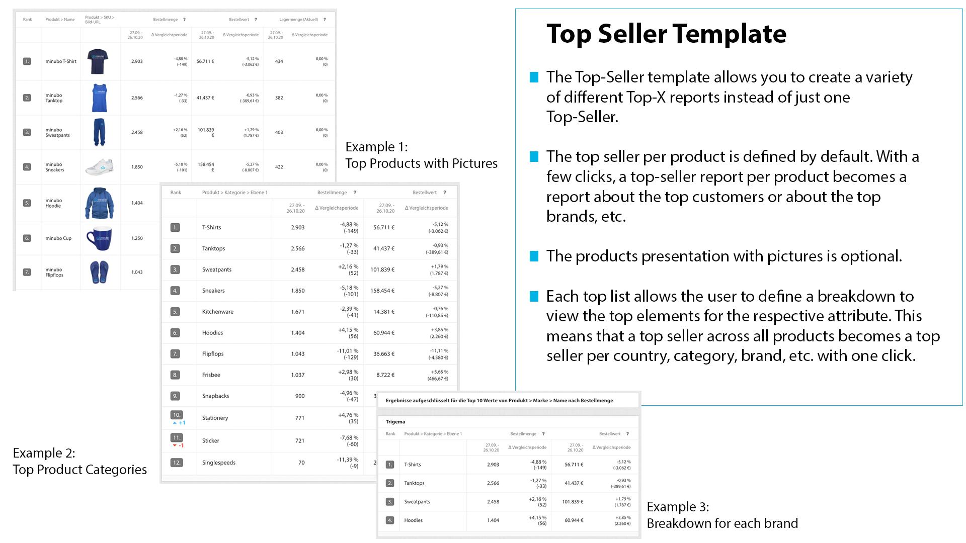 Top Seller ReportV3_EN_20-11