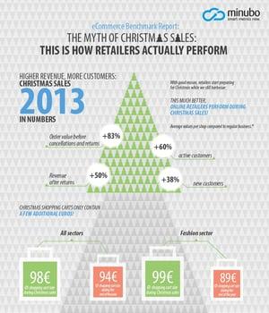 weihnachtsgeschaeft-infographic-2013-140827-en_-_Kopie