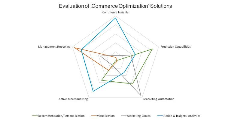 Commerce_Optimization_Solutions.jpg